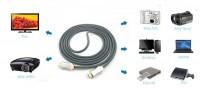 Cable-tin-hieu-hdmi-unitek-20m-pro