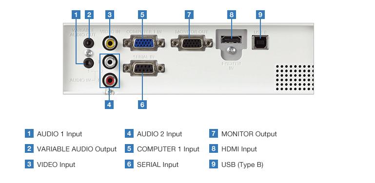 pAnasonic-projector-pt-lb303