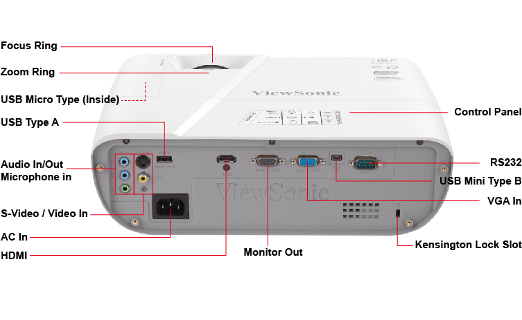 Viewsonic-projector-PJD7831HDL